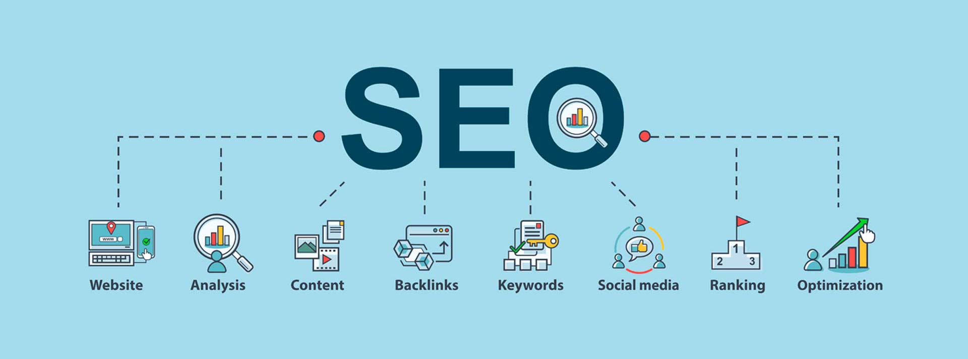 Why Our SEO STRATEGY Differs From Others?